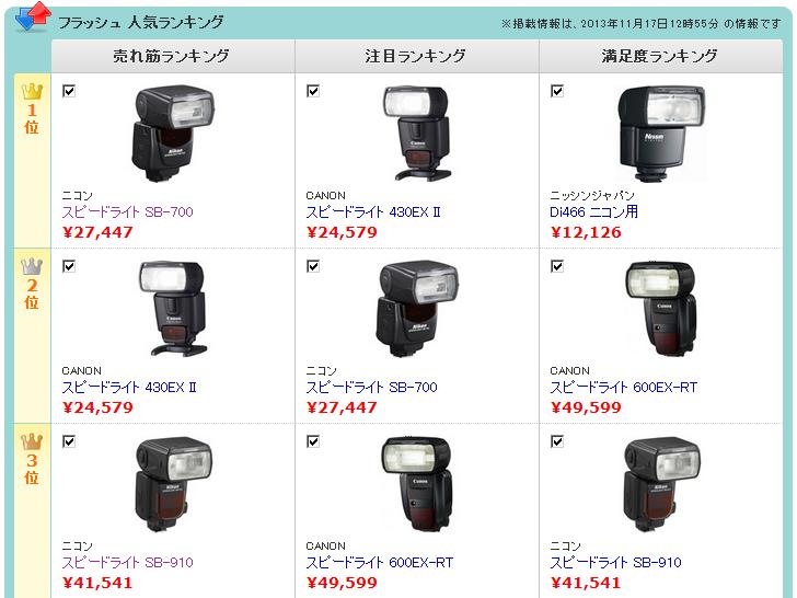 f:id:sukecom:20131117151052p:plain