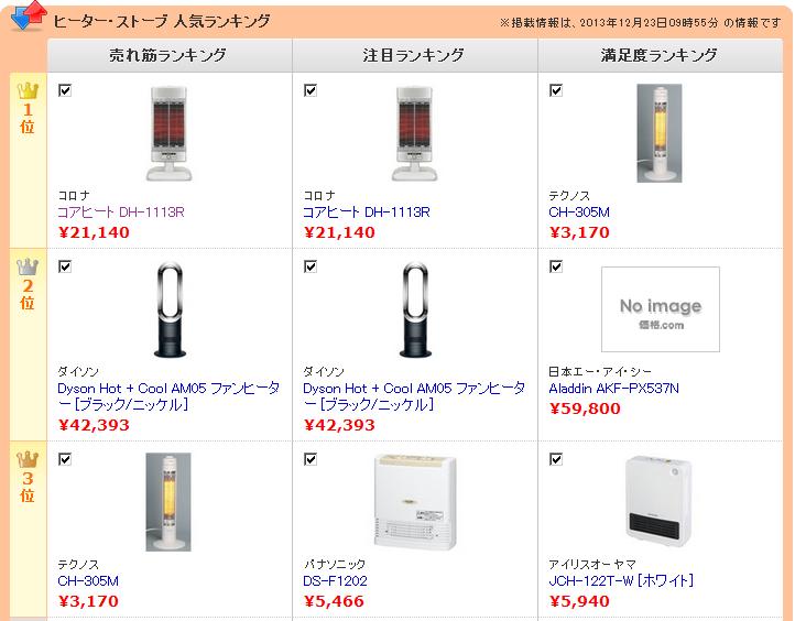 価格.com売れ筋ランキング