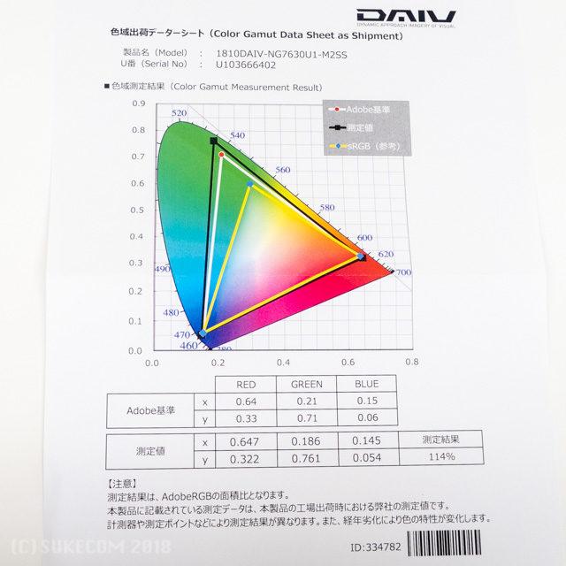 色域データ